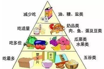 糖尿病患者饮食疗法_保健 | 你知道糖尿病的治疗要配合哪些饮食疗法吗?