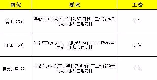 永顺县gdp_永顺县地图