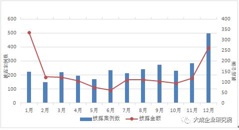 2019民营经济数据_...零点有数发布 2019中国民营企业营商环境报告