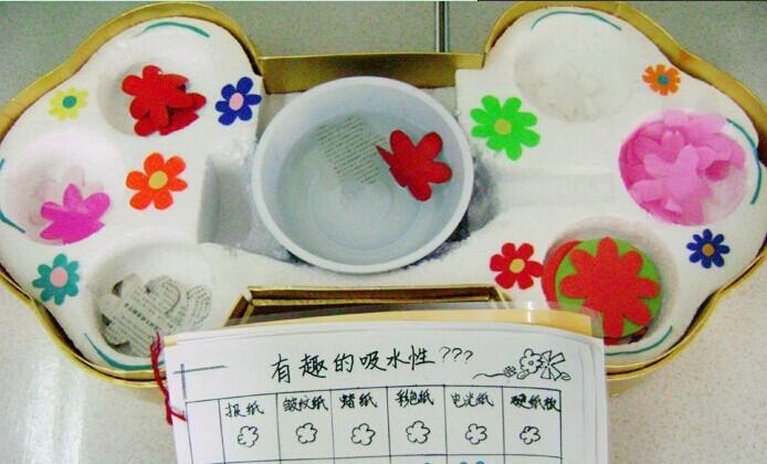 玩具名称:有趣的吸水性 适宜班级:大班 玩具功能:幼儿通过操作观察各种不同质地的纸在水中的不同状态,了解不同的纸具有不同的吸水性,如吸水的速度不同,吸水量不同等。 制作材料及方法:选取适宜大小的盒子、塑料碗,为幼儿准备各种同质地的纸。如:报纸、皱纹纸、电光纸、硬纸板、手工纸、蜡纸等,剪成花朵形状备用。 玩具玩法:在碗中盛水,让幼儿将各种纸放在水面上,观察纸的不同的变化,从而了解各种纸的吸水性是不同的。