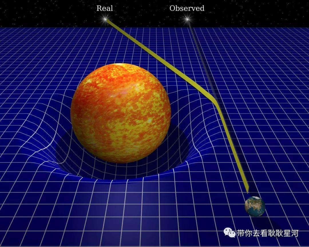 苹果因为引力落地?看爱因斯坦怎么说(中科院物理所) - 真心阳光 - 《真心阳光》博客