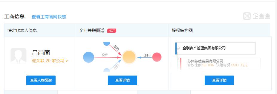 吕尚简关联公司