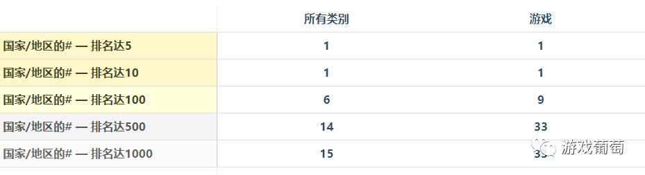 处女作PS平台销量破10万,这个前育碧员工组建的团队曾靠手游Demo