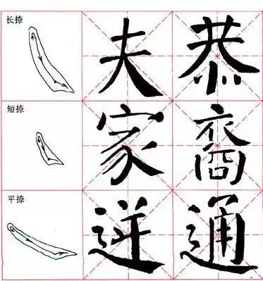 颜勤礼碑 笔画的写法,非常详细