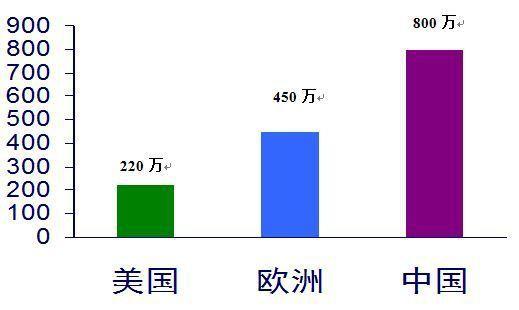 中国已经成为房颤第一患病大国!1篇文章读懂房颤