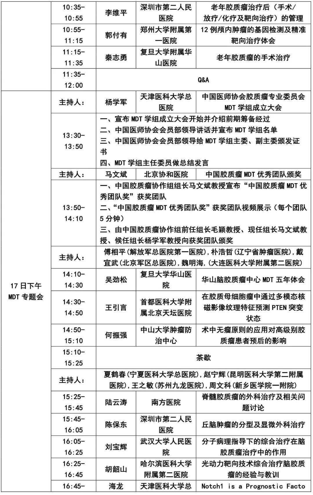 [详细日程]第二届中国脑胶质瘤学术大会暨中国医师协会脑胶质瘤专委会第二届年会 | 3月16
