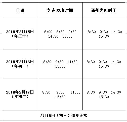 2018年如东-通州春节班次时刻表