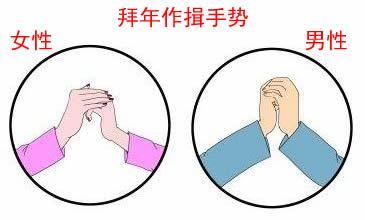正确春节的作揖手势及拜年讨红包,讨压岁钱祝福语图片