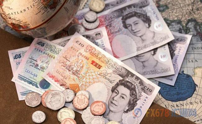 市场聚焦英国月度零售销售数据,英镑兑美元欲破1.41