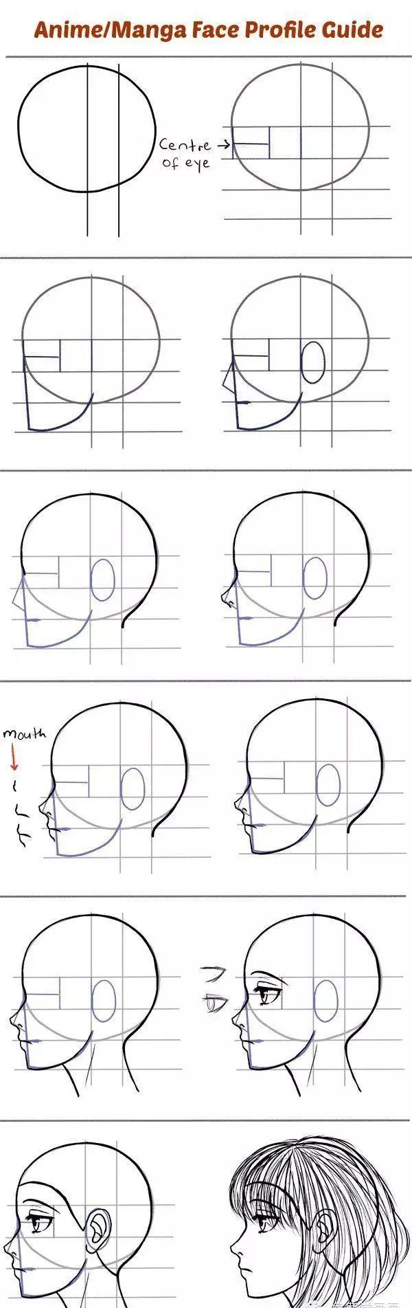 ③ 日漫人物其他各种角度的脸型比例画法图图片