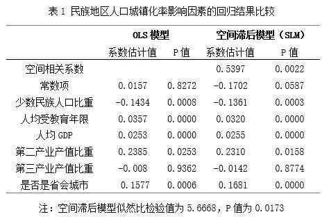 中国少数名族人口_中国的民族政策与各民族共同繁荣发展