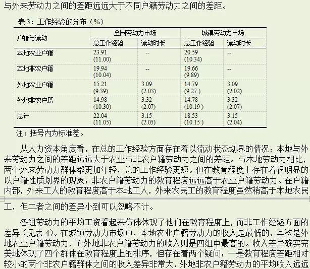 流动人口回执单_增城人要哭 越来越难,117人抢1个牌,竞价最低30000元