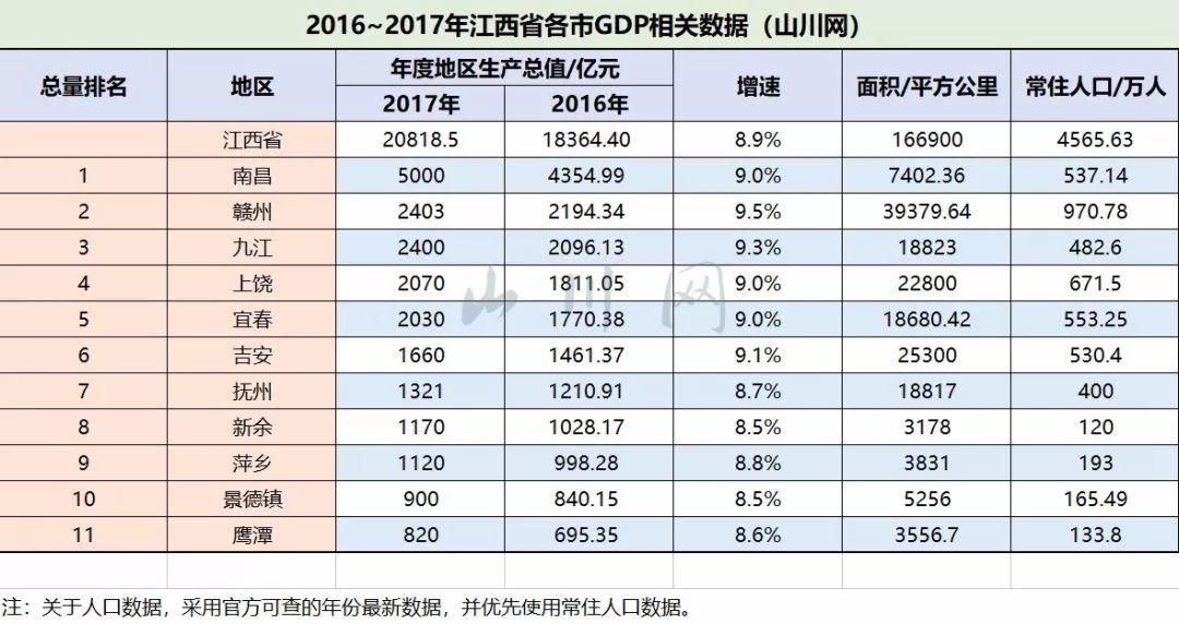 中部地区经济总量2017_中部地区图片