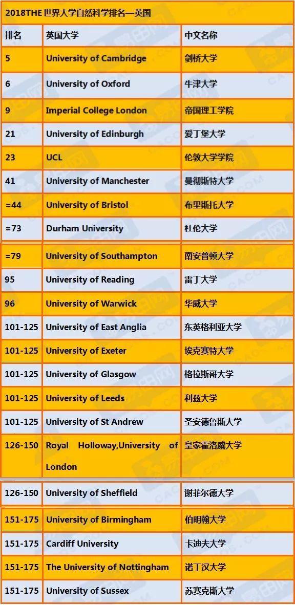 英国大学排名_英国剑桥大学图片