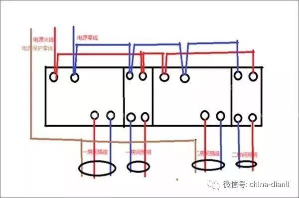 一级,二级和三级配电箱有什么区别?