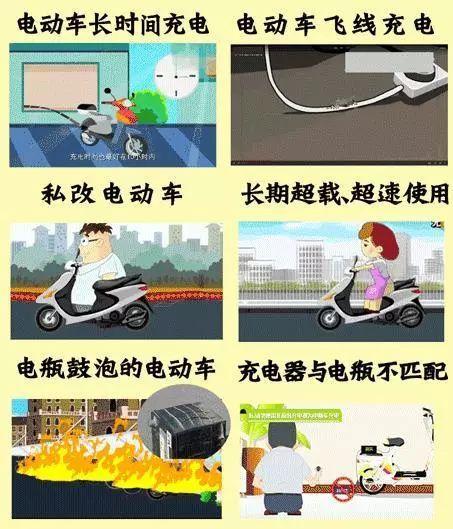 电动车消防安全指南,这些常识你不得不知