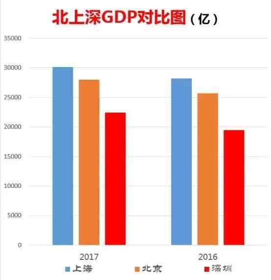 gdp知乎_gdp与股市相关性知乎