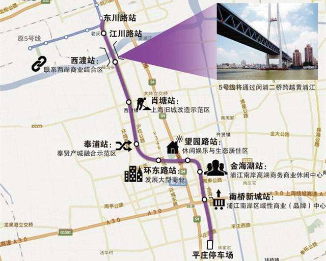 劲爆!2018年的上海将要变成这个模样!