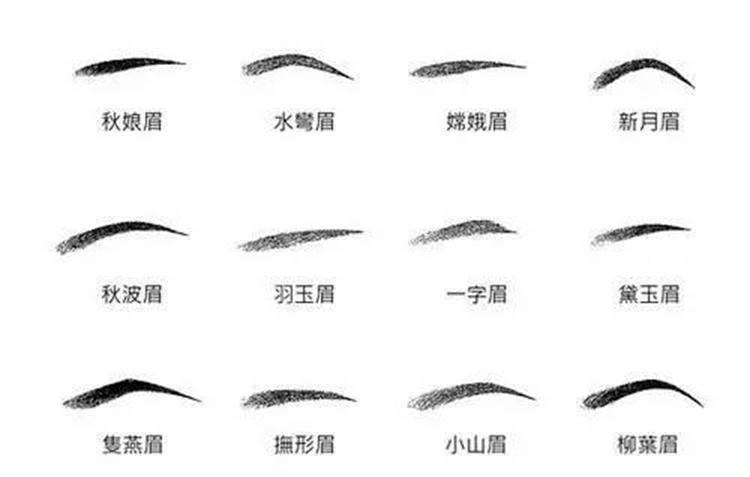唐代小山眉_一张图大家就明白了  小山眉是古代女子最喜欢的眉形,因为形似小山而