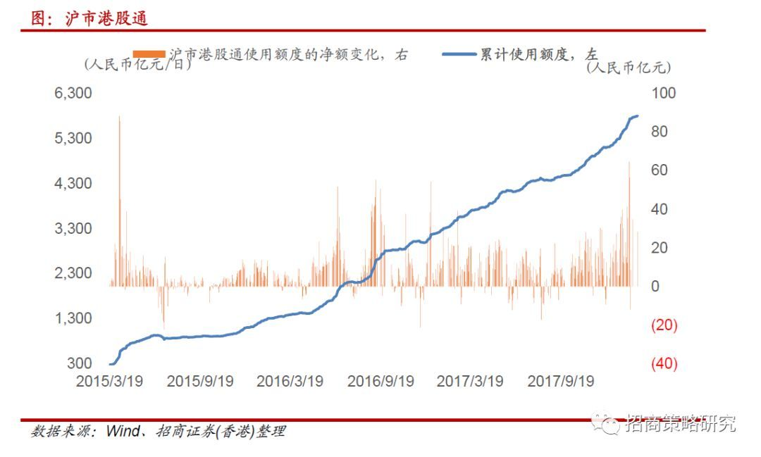 【招商研究】每日复盘与晨会精要(0222):节后迎来开门红
