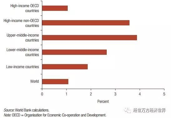 国民财富和GDP_财富图片