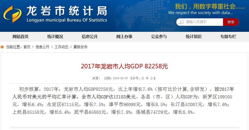 龙岩各县gdp_福建龙岩各区县市GDP总量