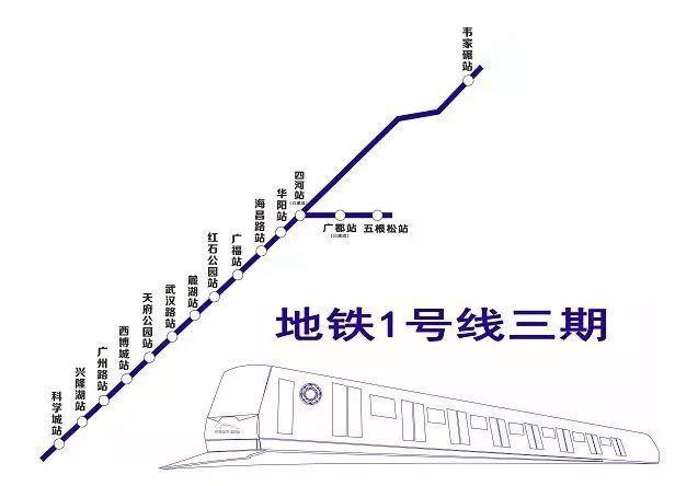 终于等到你!地铁1号线三期下月开通,从此在天府新区上班更方便啦! 10