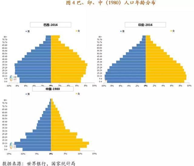 印度人口峰值_人口8年后超中国 印度搞了60多年计划生育,为什么没搞成