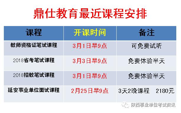 宝鸡多少人口_20年间陕西人口3大变化,榆林超宝鸡汉中成人口第四大市