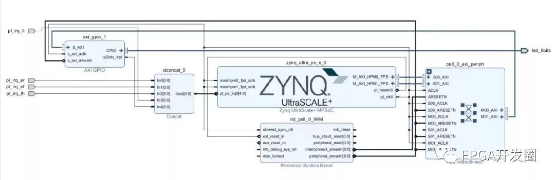 如何在Zynq UltraScale+ MPSoC 上实现Linux UIO 设计
