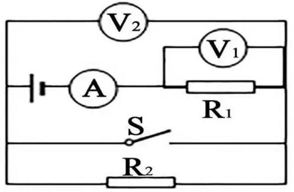 电路中,电源两端电压不变,闭合开关s,则( )