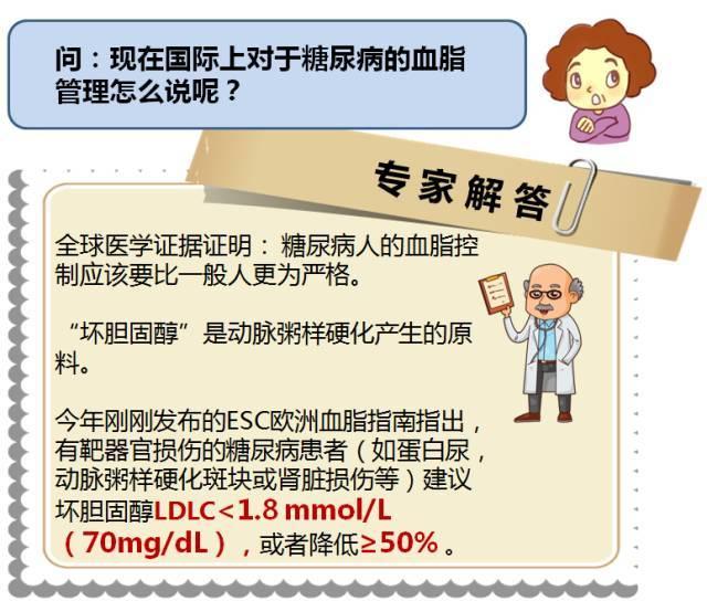 """糖尿病人血管有了""""斑块"""",究竟该怎么办?"""