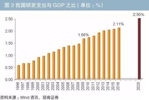 2020葛店开发区GDP多少_2020年中国gdp
