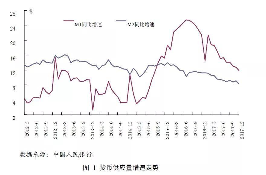为什么东三省gdp一直下降_数据观市系列 137 东三省GDP占全国比重将至6.7 连续五年下降