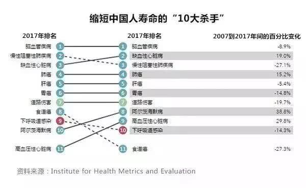 中国人均知乎_中国人均寿命变化图