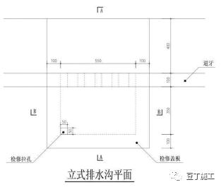 选用说明: 道路排水沟断面为参考型式,具体尺寸及接排水方式根据具体图片
