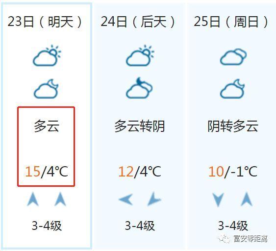 财经 正文  上图是东台天气预报 下图是海安天气预报 实时天气情况和