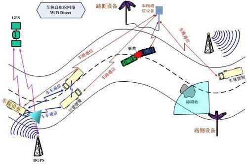 浙江超级高速公路2022年亚运会前建成!全面支持自动驾驶