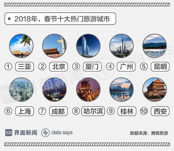 【图解】近1/5 GDP靠旅游支撑的海南 如今却送不走游客?
