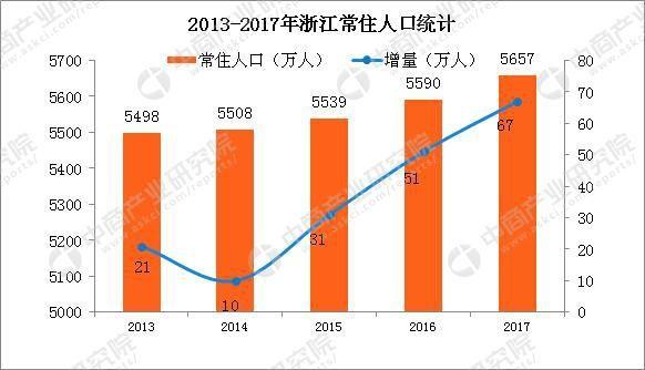 人口净增长_这个危机快兜不住了 日本老奶奶们竟 主动 进监狱