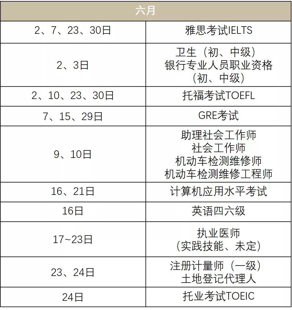 2018年考证时间表 内含大学生必备证书TOP5,速度收藏