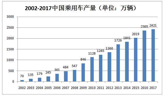 汽车胶粘剂涂料行业的技术发展趋势报告