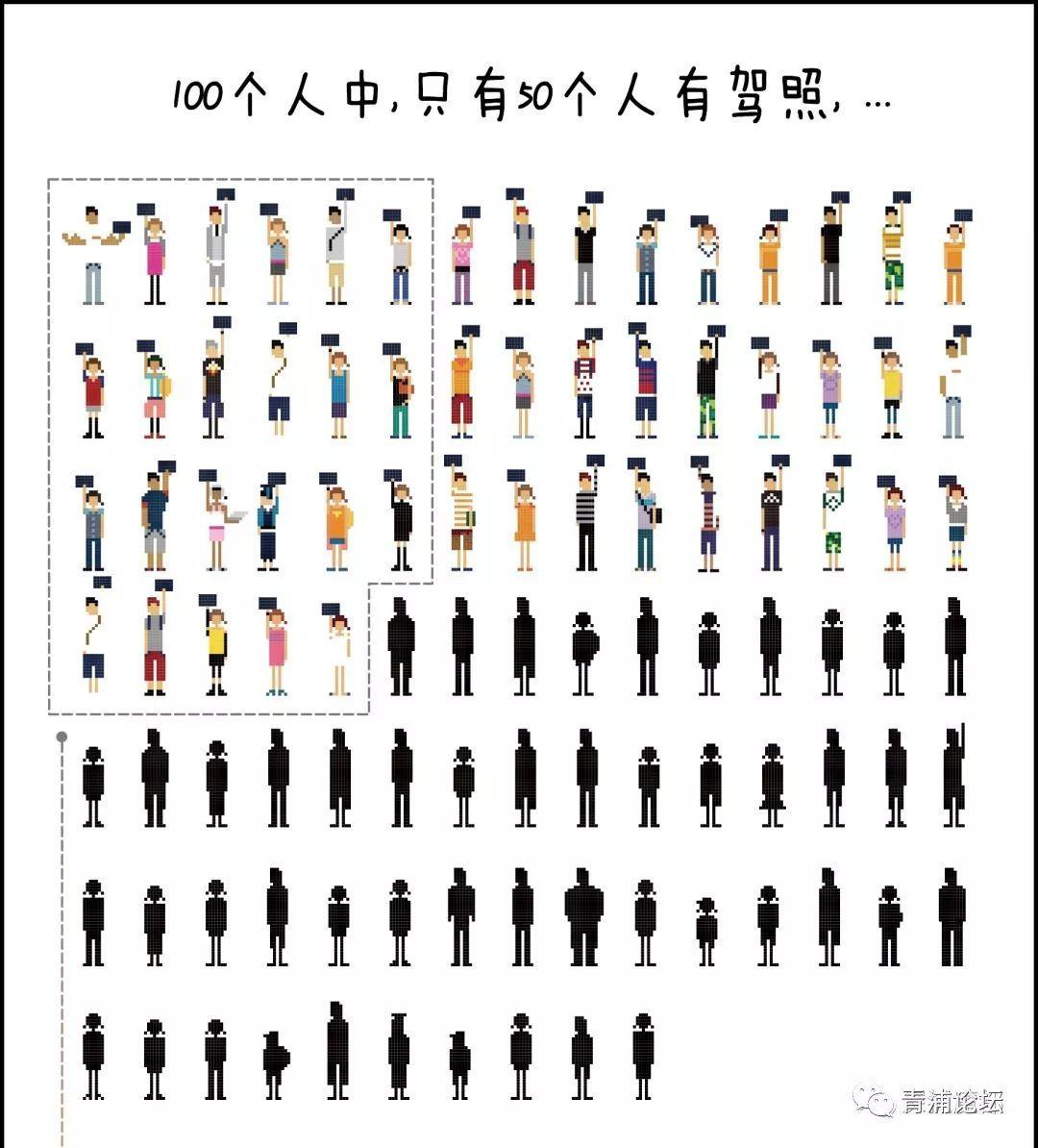 每100万常住人口至少家的标准_常住人口登记表