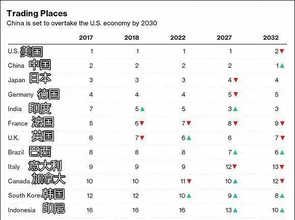 美国哪个洲和印度的经济总量_印度在哪个洲