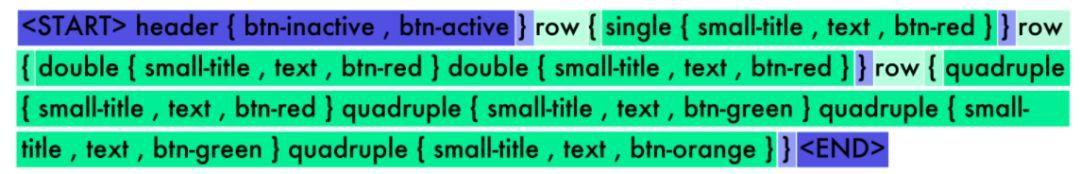深度学习将设计模型转化为代码
