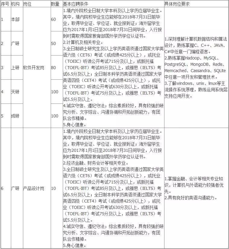 2018年中国农业人口_2018年中国农村人口、城乡居民人均可支配收入