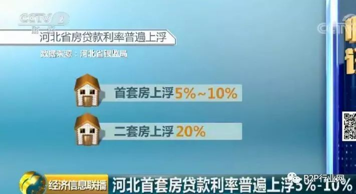 据了解,河北省房贷利率方面,目前各行普遍执行首套上浮5%-10%,二套上浮20%。具体执行层面,各行根据信贷额度及客户风险情况,行际间略有不同。