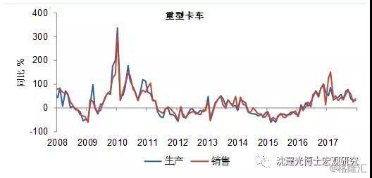 中国gdp增速怎么放缓了_2015年中国各行业可遇风险分析