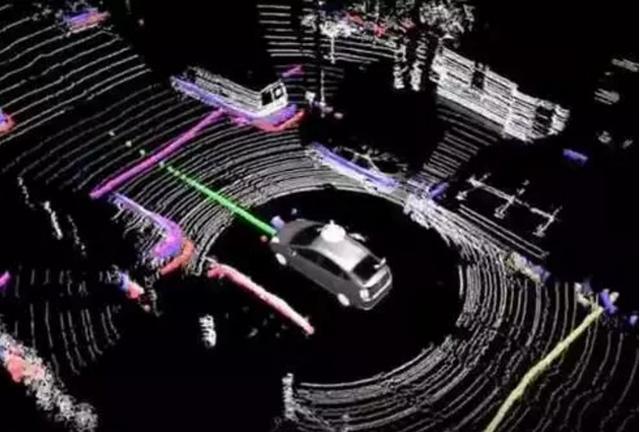 自动驾驶五大传感器 各有千秋优劣均沾