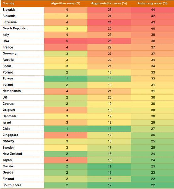 去上班算贡献GDP_厉害了 全球经济体量TOP10,猜猜中国第几